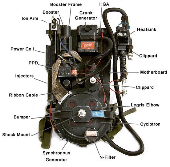 Proton Pack Ghostbusters Italia